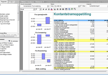 Kons_Analyse
