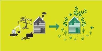Fra fossilt til fornybart