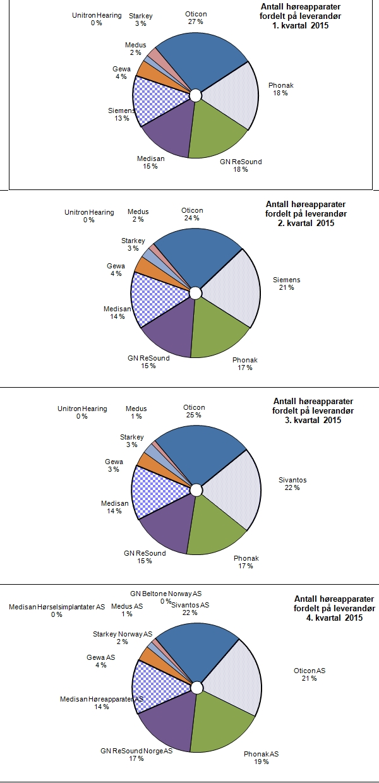 Stats 1-4 2015.jpg