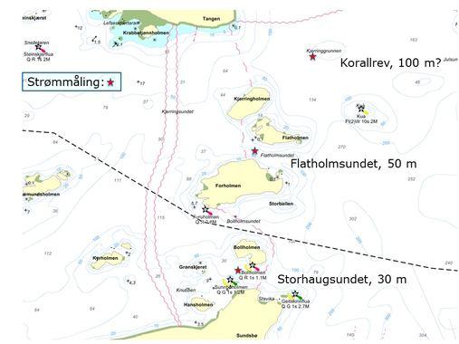 Måleinstrument ved Kjerringsundet