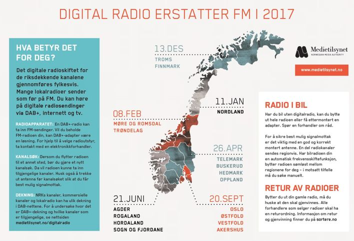 Digitalradio.jpg