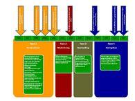Prosessplan kommuneplanens samfunnsdel
