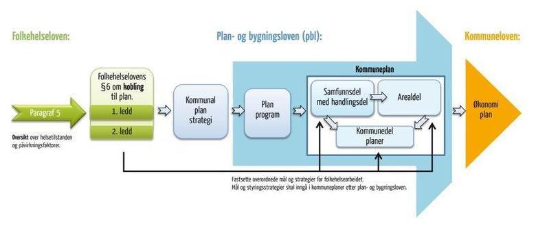 Planprosess_cropped_780x330.jpg