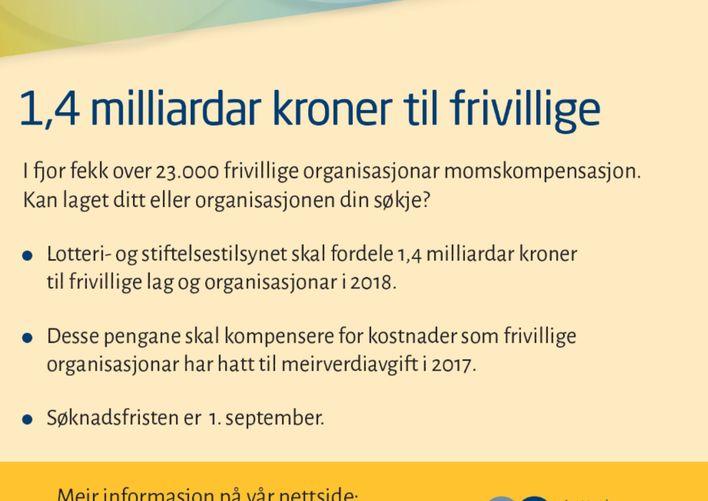 Momskompensasjon for lag og foreninger 2018