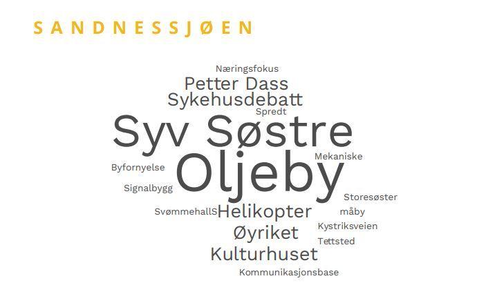 Kjennetegn ved Sandnessjøen_fra byromseminar2017.JPG