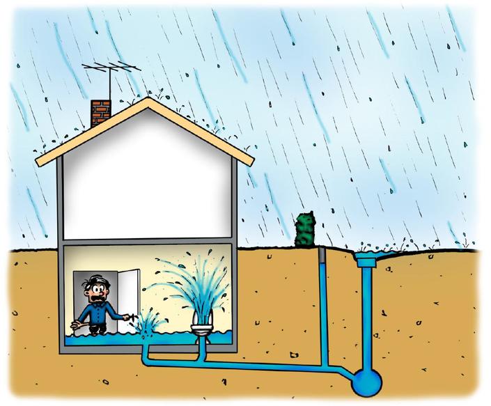 Kjelleroversvømmelser illustrasjon