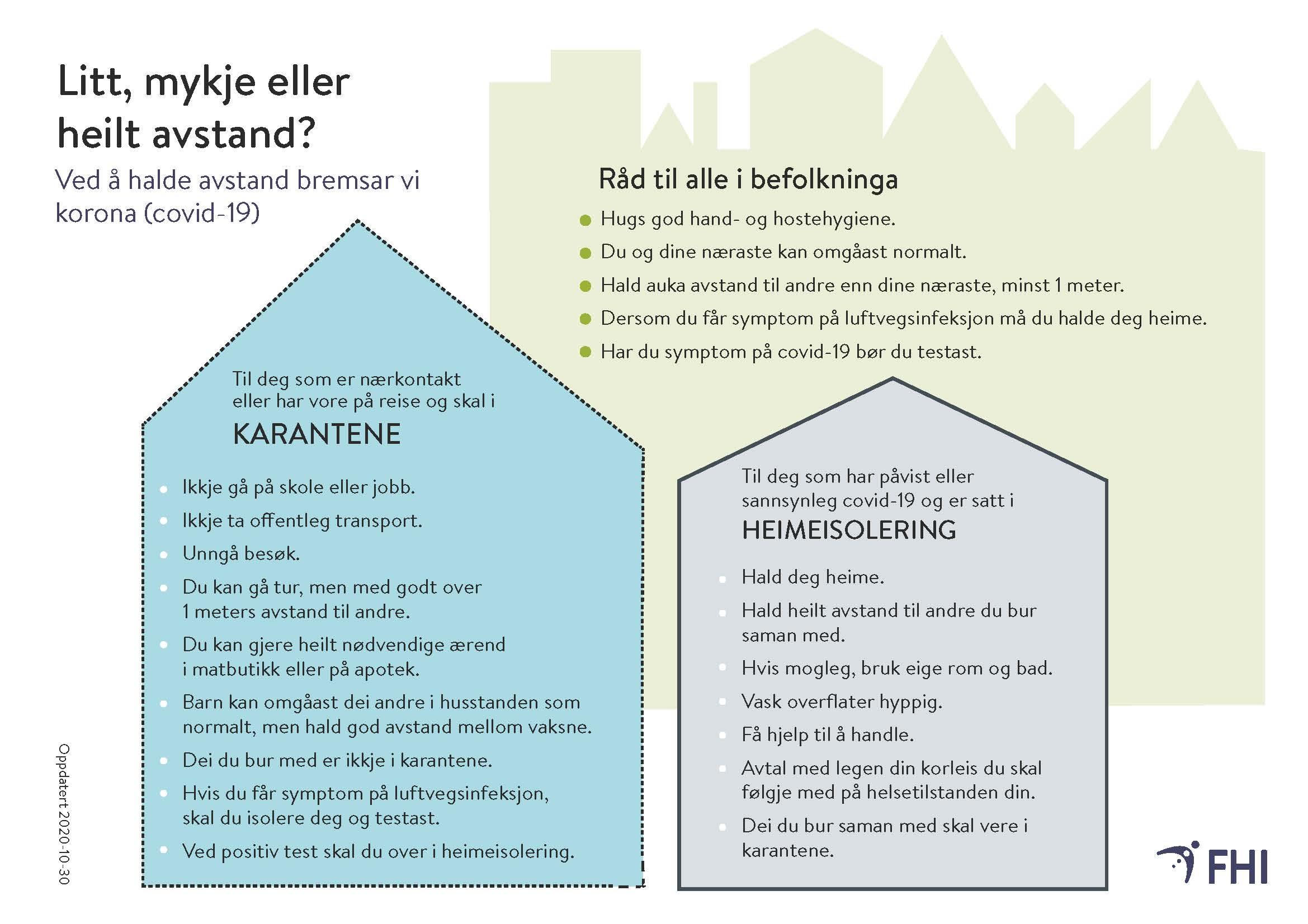 2020-10-30-karantenehus_nynorsk.jpg