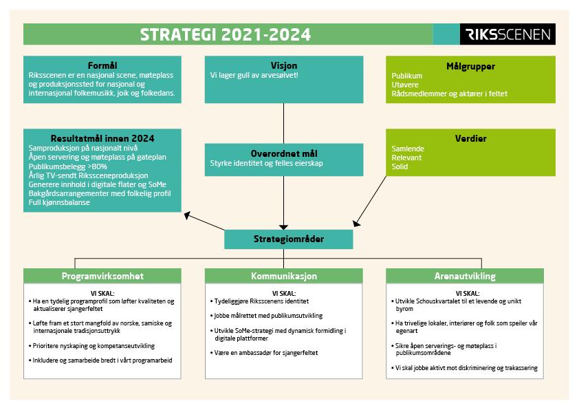 strategi.png